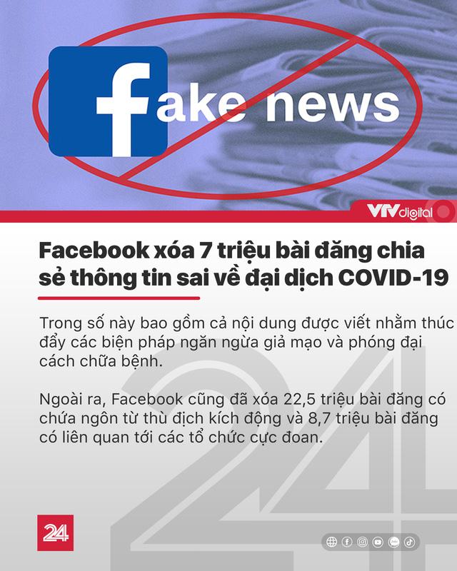 Tin nóng đầu ngày 12/8: Facebook xóa 7 triệu bài chia sẻ thông tin sai về dịch COVID-19 - Ảnh 1.