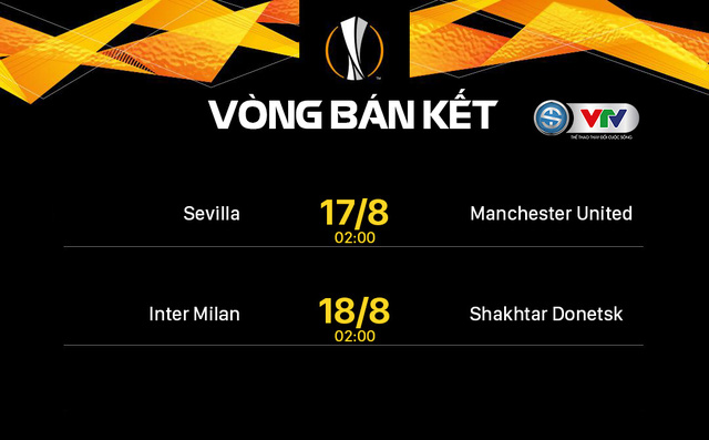 UEFA Europa League: Xác định 4 đội vào bán kết và lịch thi đấu - Ảnh 3.