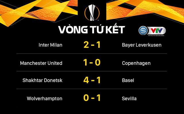 UEFA Europa League: Xác định 4 đội vào bán kết và lịch thi đấu - Ảnh 1.