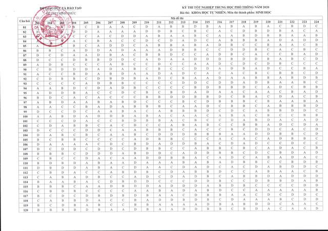 CHÍNH THỨC: Đáp án bài thi tổ hợp Khoa học tự nhiên tại kỳ thi tốt nghiệp THPT 2020 - Ảnh 3.