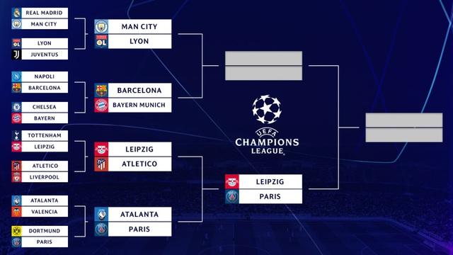 Lịch thi đấu tứ kết UEFA Champions League đêm nay: Barcelona đối đầu Bayern Munich! - Ảnh 2.