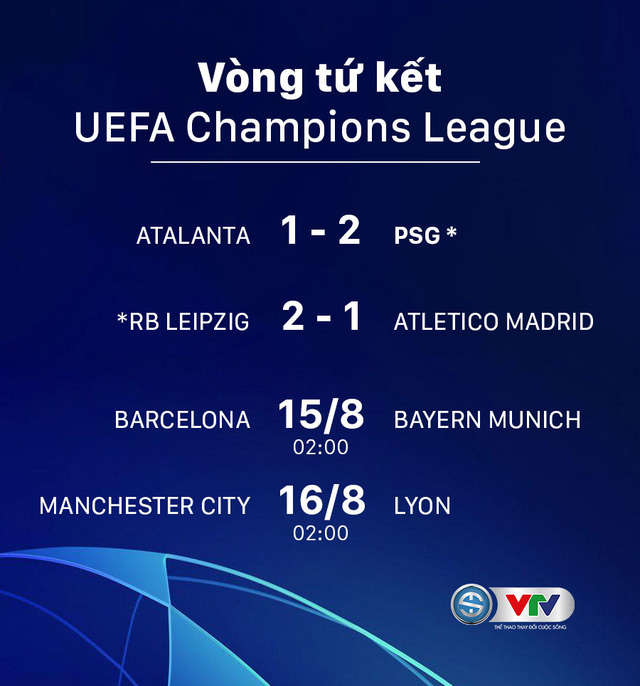 Lịch thi đấu tứ kết UEFA Champions League đêm nay: Barcelona đối đầu Bayern Munich! - Ảnh 1.