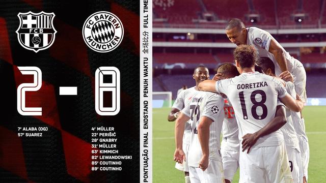 Kết quả Barca 2-8 Bayern: Thất bại đáng quên của Messi và các đồng đội! - Ảnh 1.