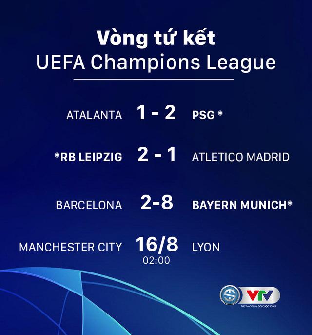 Kết quả Barca 2-8 Bayern: Thất bại đáng quên của Messi và các đồng đội! - Ảnh 2.