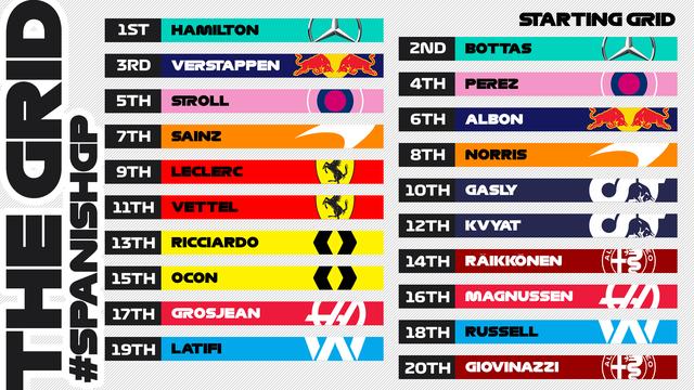 Lewis Hamilton giành vị trí xuất phát đầu tiên tại GP Tây Ban Nha - Ảnh 4.