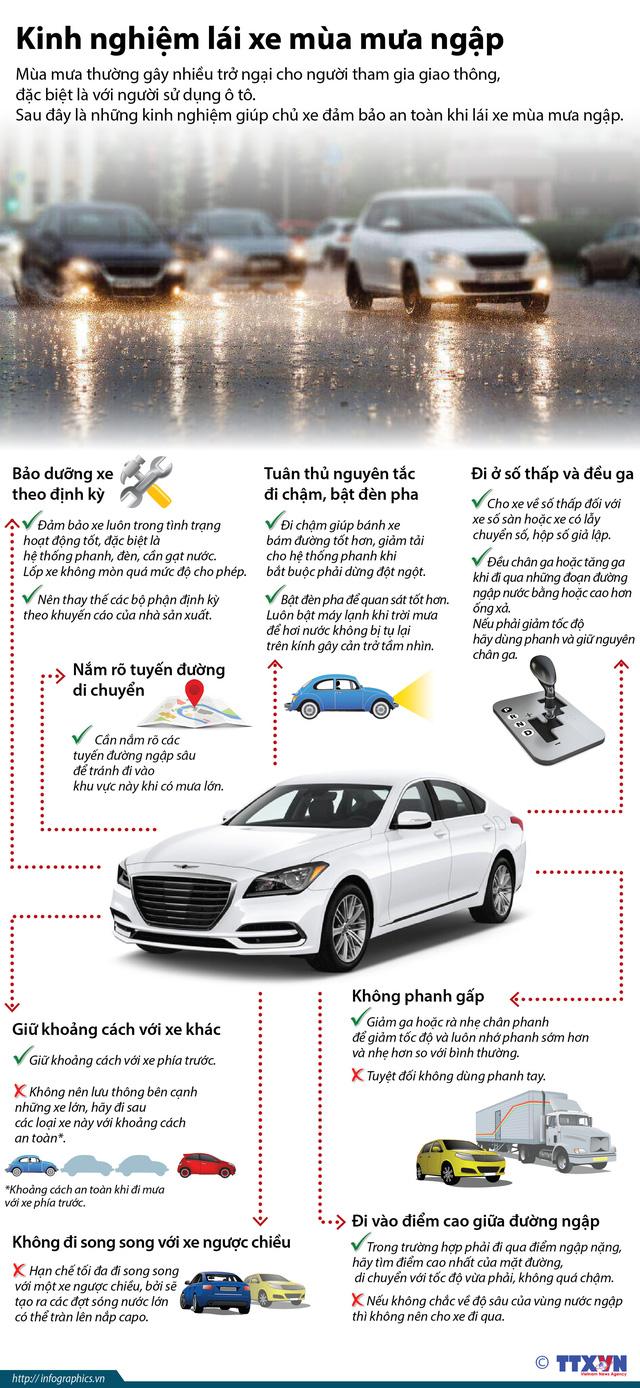 [INFOGRAPHIC] Mùa mưa ngập, lái xe thế nào để đảm bảo an toàn? - Ảnh 1.