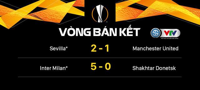 Kết quả bóng đá hôm nay (18/8): Thắng đậm Shakhtar, Inter vào chung kết Europa League - Ảnh 1.