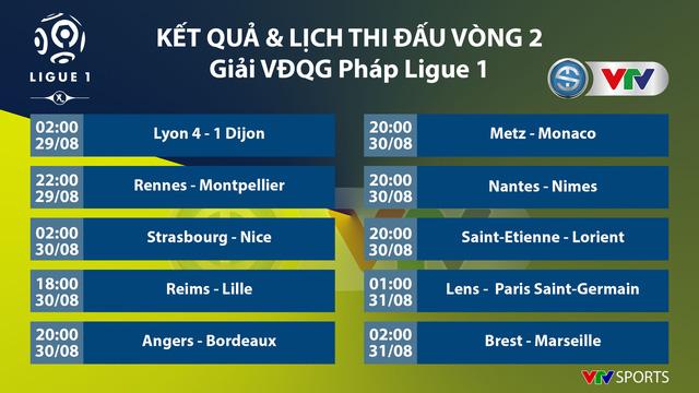 Lyon 4-1 Dijon: Memphis Depay lập hat-trick, Lyon ngược dòng thắng tưng bừng - Ảnh 3.