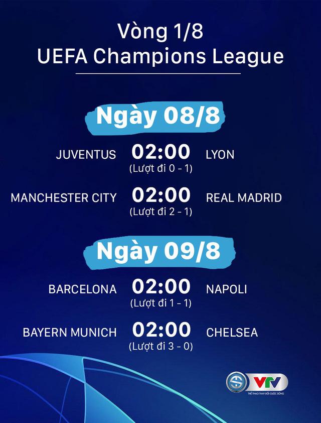 Lịch thi đấu lượt về vòng 1/8 Champions League rạng sáng 08/8: Juventus - Lyon, Man City - Real Madrid (02:00 ngày 08/8) - Ảnh 1.