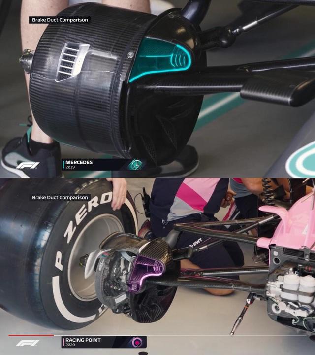 Đua xe F1: Đội đua Racing Point phạt nặng sau khi Renault khiếu nại thành công - Ảnh 1.