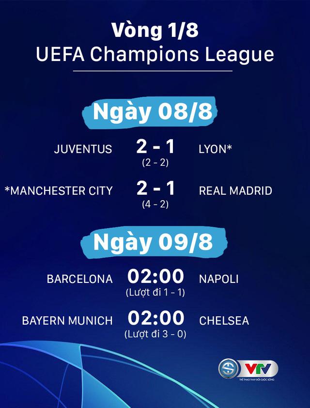 Lịch thi đấu lượt về vòng 1/8 Champions League rạng sáng 09/8: Barcelona - Napoli, Bayern Munich - Chelsea - Ảnh 1.