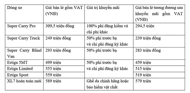 """Sự khác biệt giữa xe tải nhẹ có động cơ Suzuki F10 chính hãng và """"bản sao công nghệ"""" là gì? - ảnh 8"""