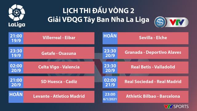 Lịch thi đấu, BXH Vòng 2 VĐQG Tây Ban Nha La Liga: Real Madrid ra quân - Ảnh 1.