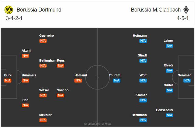 Dortmund - MGladbach: Bayern gọi, Dortmund trả lời? (23h30 ngày 19/9, trực tiếp trên VTV5, VTV6) - Ảnh 2.