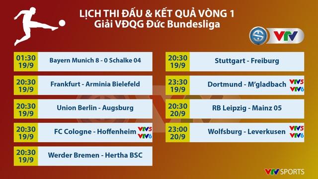 Lịch thi đấu và tường thuật trực tiếp vòng 1 Bundesliga: Tâm điểm Dortmund – Monchengladbach - Ảnh 1.