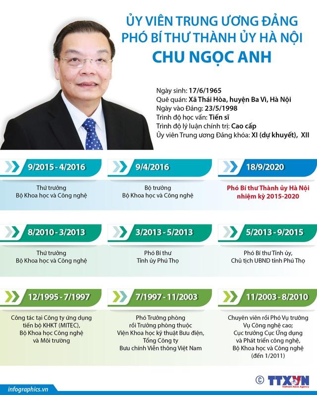 [INFOGRAPHIC] Quá trình công tác của Phó Bí thư Thành ủy Hà Nội Chu Ngọc Anh - Ảnh 1.