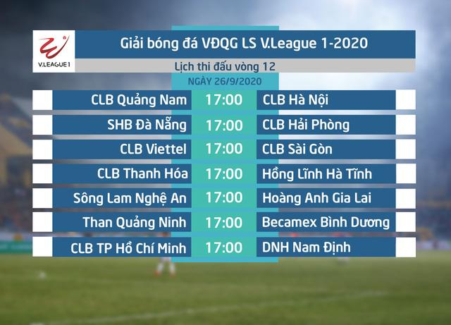 Lịch thi đấu V.League 2020 vòng 12: Trở lại sau dịch COVID-19 - Ảnh 1.