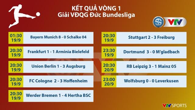 KẾT QUẢ Wolfsburg 0-0 Bayer Leverkusen: Chia điểm nhạt nhoà - Ảnh 1.