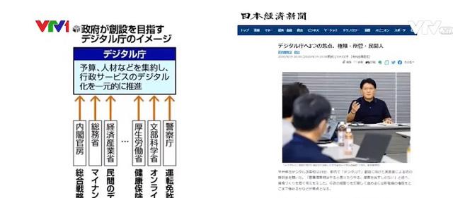 Bộ Kỹ thuật số sẽ thúc đẩy nền kinh tế số tại Nhật Bản - Ảnh 1.