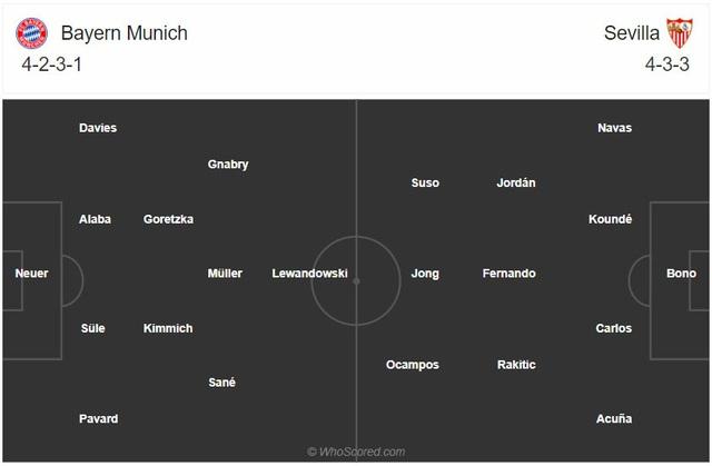 Bayern Munich - Sevilla: Khẳng định đẳng cấp! (Siêu Cúp châu Âu, 02h00 ngày 25/9) - Ảnh 3.