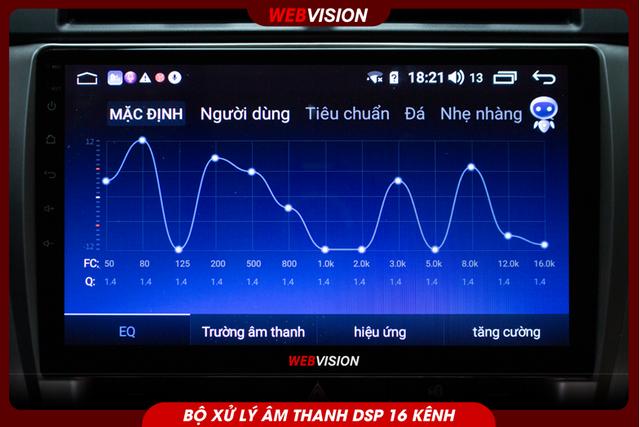 Điều gì khiến Webvision DVD X chiếm lĩnh thị trường phụ kiện ôtô? - Ảnh 4.