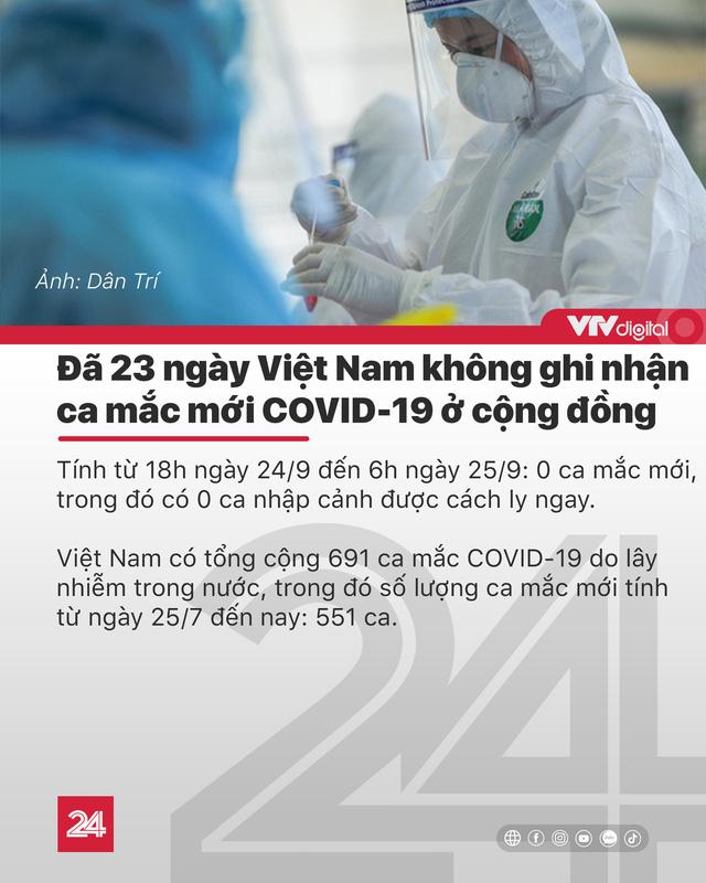 Tin nóng đầu ngày 25/9: Đà Nẵng trở lại hoạt động bình thường toàn thành phố - Ảnh 3.