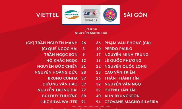 Kết quả CLB Viettel 1-0 CLB Sài Gòn: Vũ Minh Tuấn ghi bàn phút bù giờ, Viettel thắng kịch tính! - Ảnh 1.