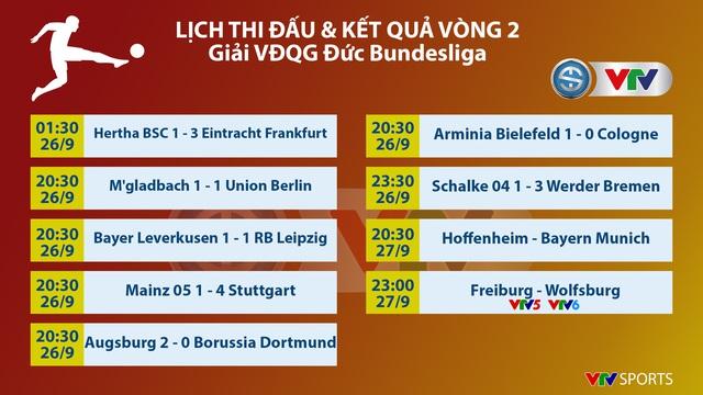 CẬP NHẬT Kết quả, BXH, Lịch thi đấu các giải bóng đá VĐQG châu Âu: Ngoại hạng Anh, Bundesliga, Serie A... - Ảnh 3.