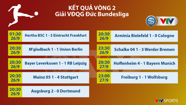 VIDEO Highlights: Freiburg 1-1 Wolfsburg (Vòng 2 Bundesliga 2020-2021) - Ảnh 2.