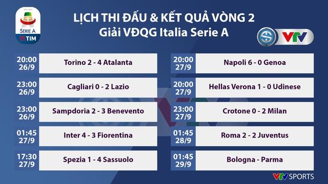 Roma 2-2 Juventus: Ronaldo lập cú đúp, Juventus ngược dòng trong thế thiếu người - Ảnh 7.