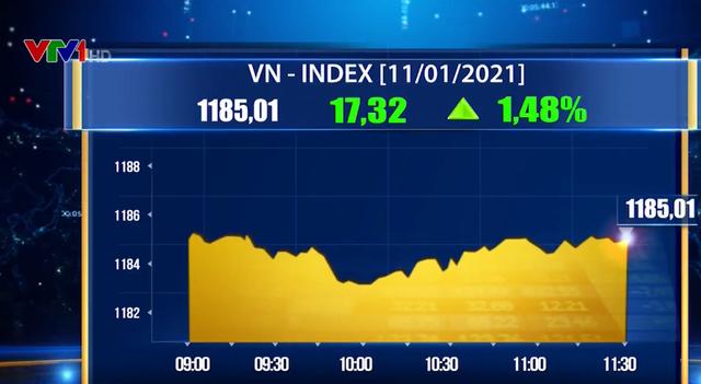 Cổ phiếu họ Vin dẫn dắt đà tăng, VN-Index tiến gần mốc 1.200 điểm - Ảnh 1.
