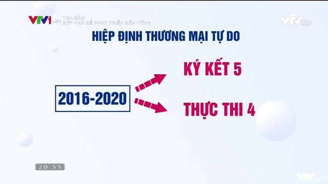 Nhiệm kỳ 2016-2020: Việt Nam đạt nhiều thành tựu kinh tế đặc biệt, nâng cao vị thế đất nước - Ảnh 9.
