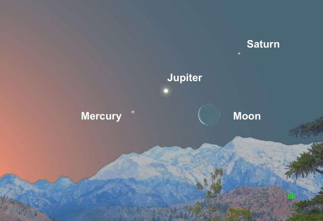 10 sự kiện thiên văn đáng mong đợi nhất năm 2021 - Ảnh 2.