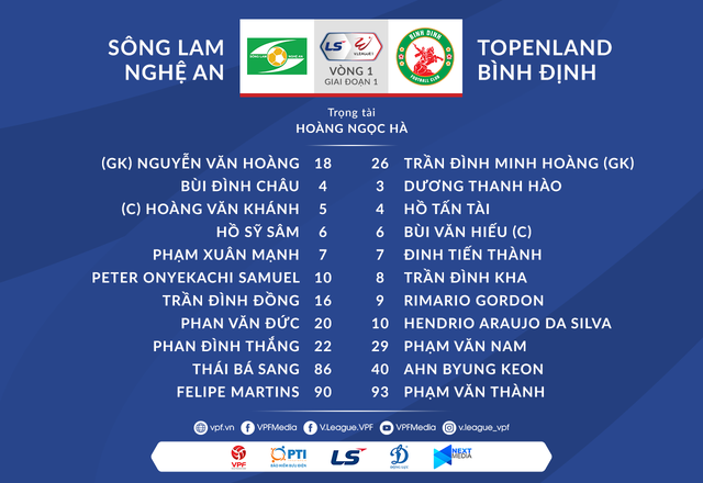 VIDEO Highlights: Sông Lam Nghệ An 1-1 Topenland Bình Định (Vòng 1 LS V.League 1-2021) - Ảnh 1.