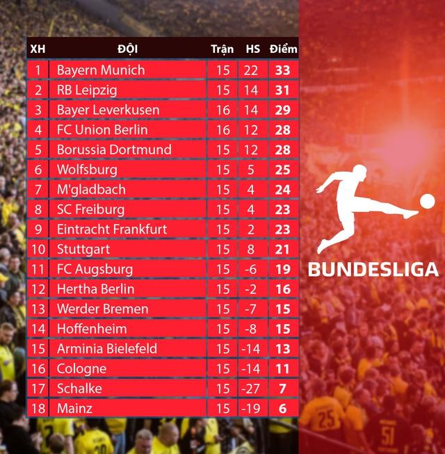 Union Berlin 1-0 Bayer Leverkusen: Người hùng từ băng ghế dự bị! - Ảnh 5.