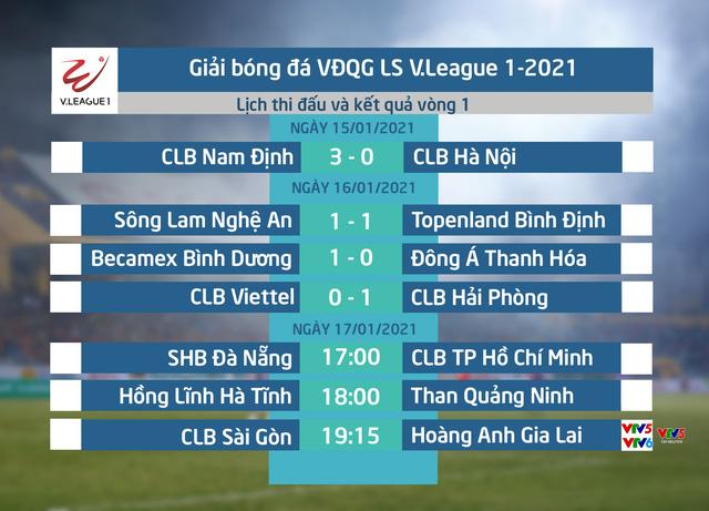 Vòng 1 LS V.League 1-2021: SHB Đà Nẵng - CLB TP Hồ Chí Minh (17h00 ngày 17/01) - Ảnh 5.