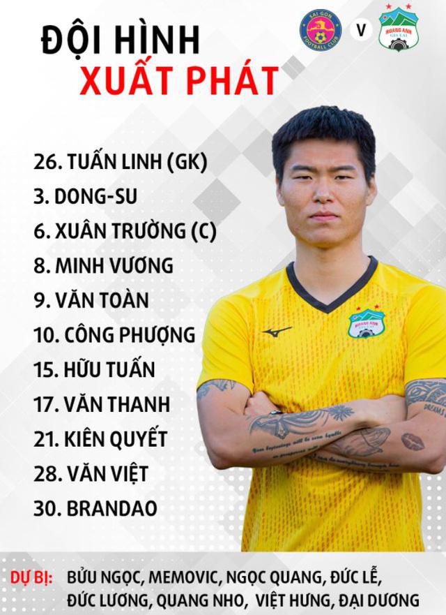 [KT] CLB Sài Gòn 1-0 Hoàng Anh Gia Lai: Thầy trò HLV Kiatisuk nhận thất bại ngày ra quân V.League 2021 - Ảnh 2.