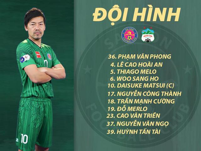 [KT] CLB Sài Gòn 1-0 Hoàng Anh Gia Lai: Thầy trò HLV Kiatisuk nhận thất bại ngày ra quân V.League 2021 - Ảnh 3.