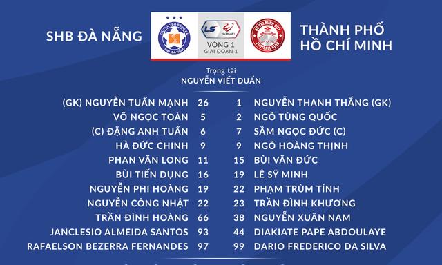 SHB Đà Nẵng 1-0 CLB TP Hồ Chí Minh: Đức Chinh ghi bàn, SHB Đà Nẵng giành 3 điểm ngày ra quân - Ảnh 3.