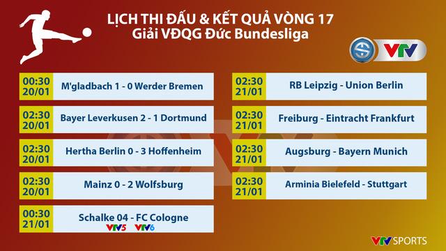 Lịch thi đấu & trực tiếp Bundesliga đêm nay (21/01): Schalke 04 - FC Cologne - Ảnh 2.