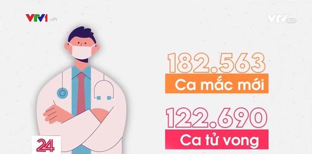 Việt Nam tăng 8 bậc trên bản đồ ung thư thế giới năm 2020 - Ảnh 1.