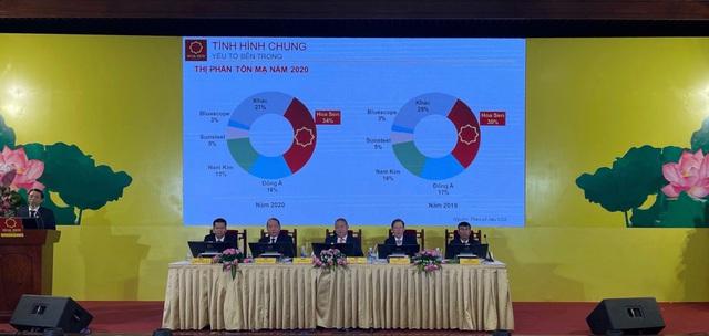 Tập đoàn Hoa Sen đặt kế hoạch lãi 1.500 tỷ đồng niên độ tài chính 2020 - 2021 - Ảnh 2.