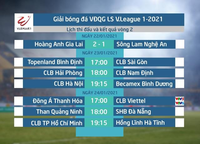 [KT] Hoàng Anh Gia Lai 2-1 Sông Lam Nghệ An: Chiến thắng đầu tiên của thầy trò HLV Kiatisuk - Ảnh 2.