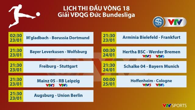 Lịch thi đấu và trực tiếp vòng 18 Bundesliga: Mainz 05 – Leipzig, Hertha BSC - Werder Bremen và Hoffenheim – Cologne - Ảnh 1.