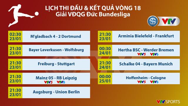 Lịch thi đấu & trực tiếp vòng 18 Bundesliga: RB Leipzig trước cơ hội áp sát ngôi đầu - Ảnh 1.