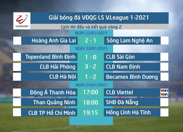 CẬP NHẬT Kết quả, BXH V.League 2021 ngày 23/01: CLB Hà Nội nhận thất bại thứ 2 liên tiếp - Ảnh 1.