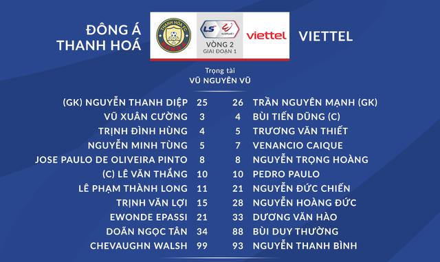 [KT] Đông Á Thanh Hóa 0-0 CLB Viettel: Thế trận chặt chẽ, chia điểm nhạt nhòa! - Ảnh 2.