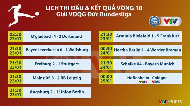 Vòng 18 Bundesliga: RB Leipzig mất điểm thất vọng trước đội áp chót BXH - Ảnh 2.