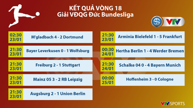 Schalke 04 0-4 Bayern Munich: Lewandowski cán mốc 500 bàn thắng (Vòng 18 Bundesliga 2020/21) - Ảnh 6.