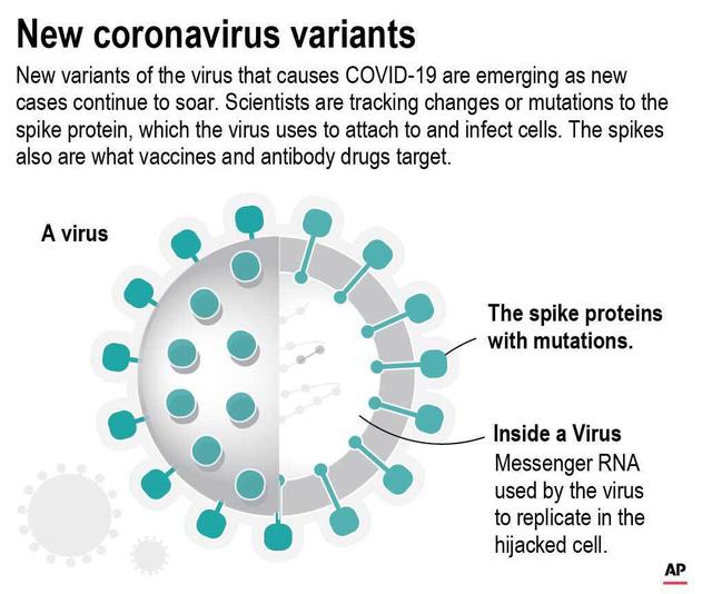 Trung Quốc khẳng định mất 2 tháng để nâng cấp vaccine ứng phó được với biến thể mới - Ảnh 1.